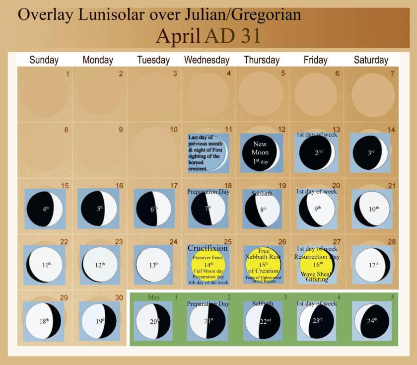 Calendar overlay 2