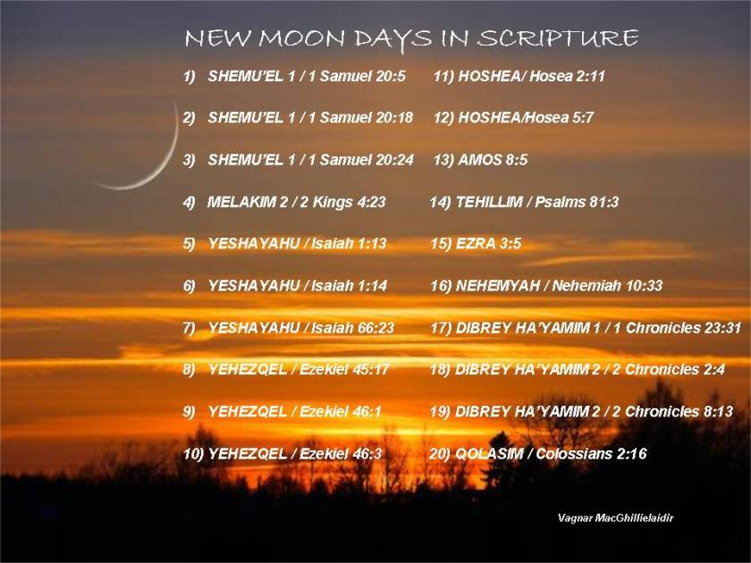 NEW MOON DAYS IN SCRIPTURE