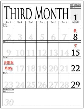 Calendar Month 3