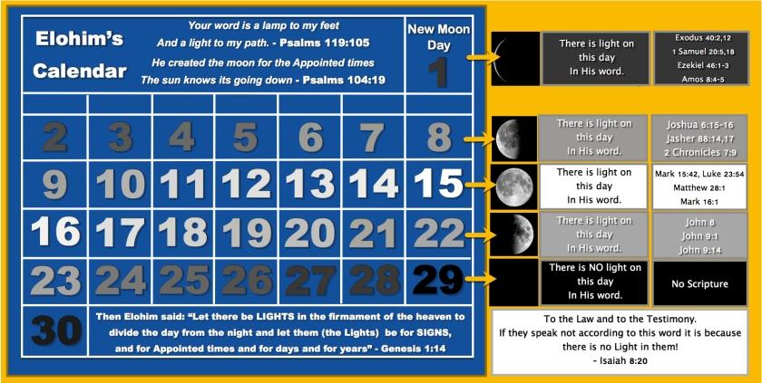 elohims-calendar