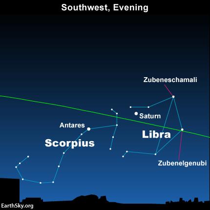 2015-august-2-saturn-antares-libra-scorpius