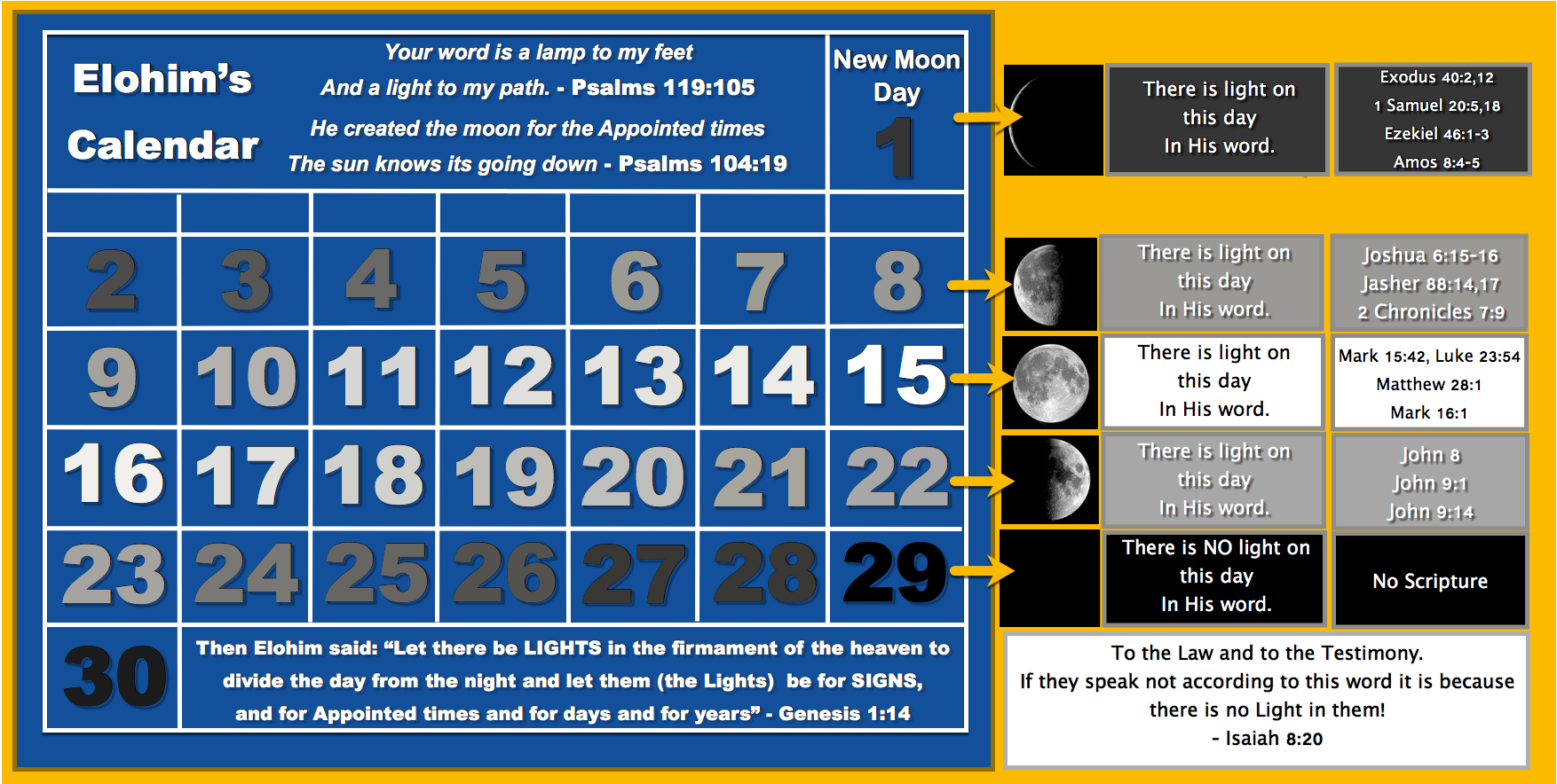 Elohims Calendar