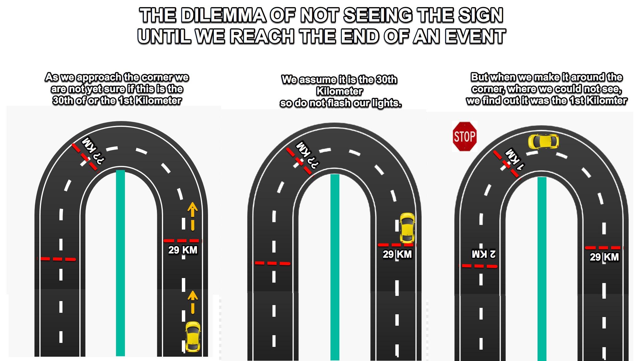 Dilemma 3